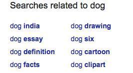 کلمات کلیدی متشابه گوگل