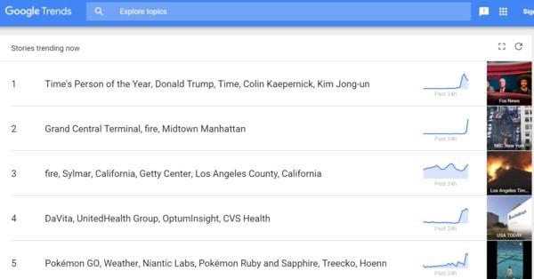 ترند شدن اخبار در گوگل ترندز