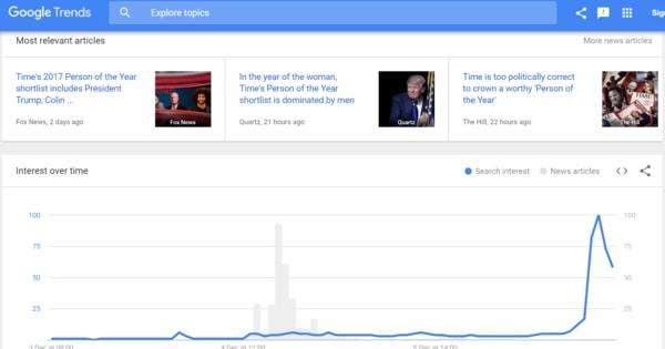 گوگل ترندز و استفاده از آن در سئو اخبار