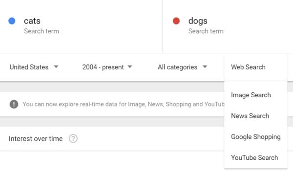 مقایسه عبارات مورد جستجو در سایر موتورهای جستجوی گوگل