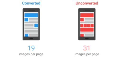 تاثیر تصاویر زیبا در سئو و افزایش نرخ تبدیل