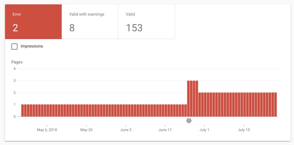 گزارش AMP در گوگل سرچ کنسول