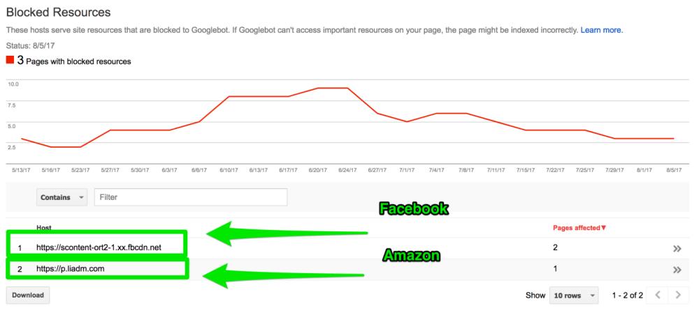 مشاهده منابع بلاک شده از یک سایت در گوگل سرچ کنسول