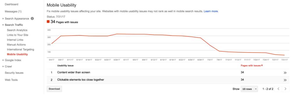 گزارش Mobile Usability از گوگل سرچ کنسول