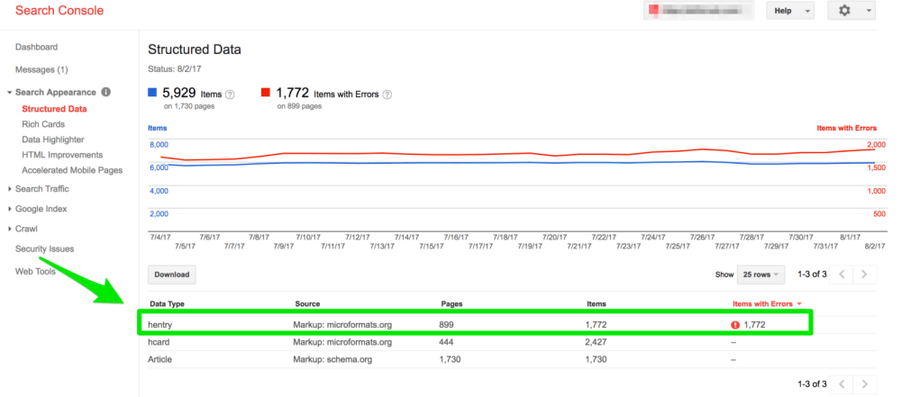 رفع مشکل Structured Data در کنسول جستجوی گوگل