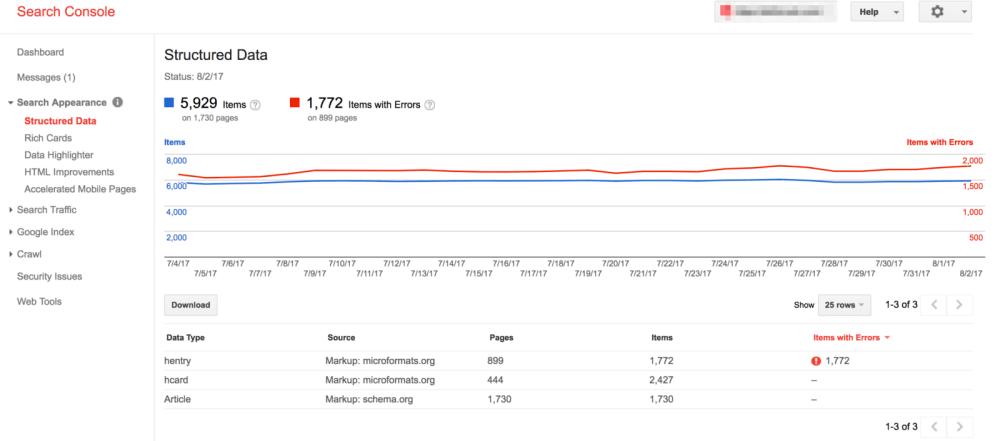 بخش Structured Data در کنسول سرچ گوگل