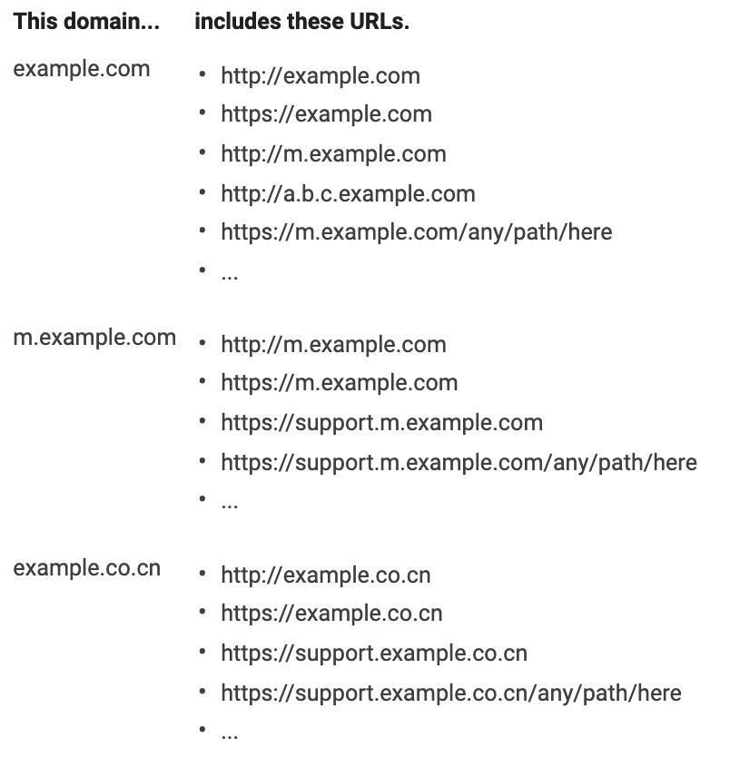 اسکرین شاتی از Domain Property