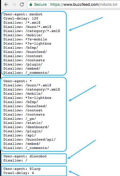 نمونه فایل robots.txt