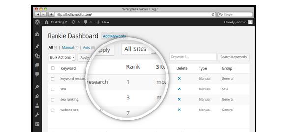ردگیری رتبه وب سایت وردپرسی با Rankie