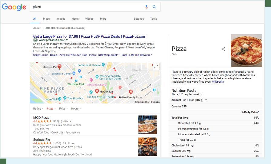جستجوی عبارتن پیتزا در گوگل