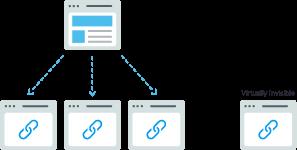 پیروی موتورهای جستجو از ساختار سایت