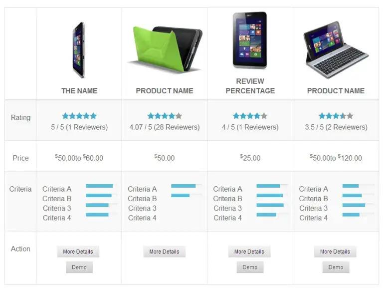 نمایش مقایسه محصولات